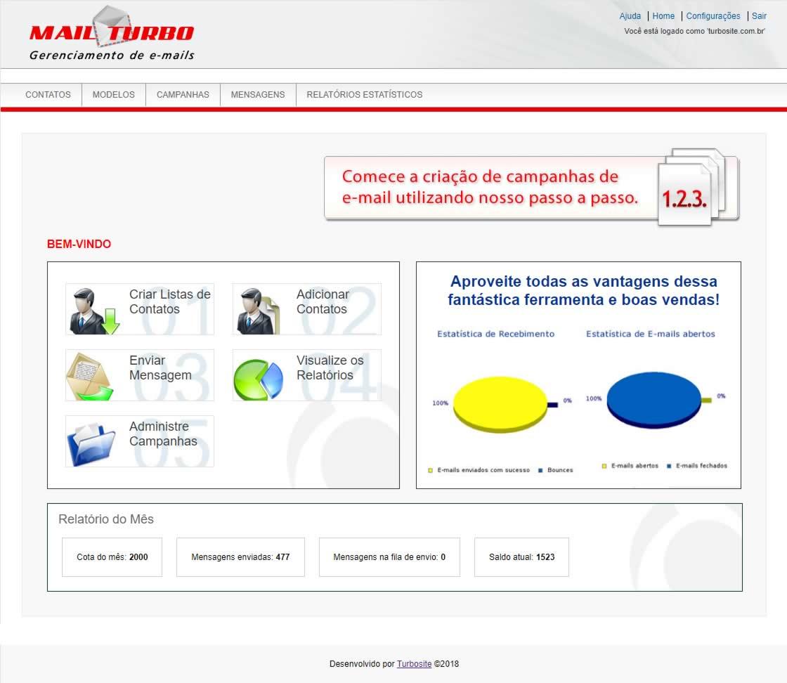 TWI E-mail Marketing Administração